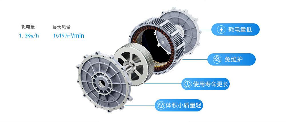 润东方工业大风扇电机构造图